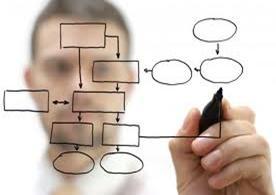 effetti positivi analisi preliminare schema