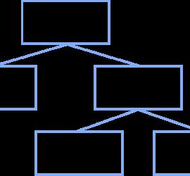 ottimizzazione struttura sito web